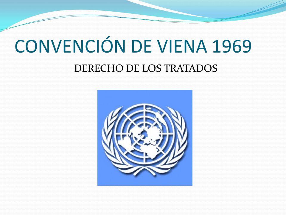 CONVENCIÓN+DE+VIENA+1969+DERECHO+DE+LOS+TRATADOS