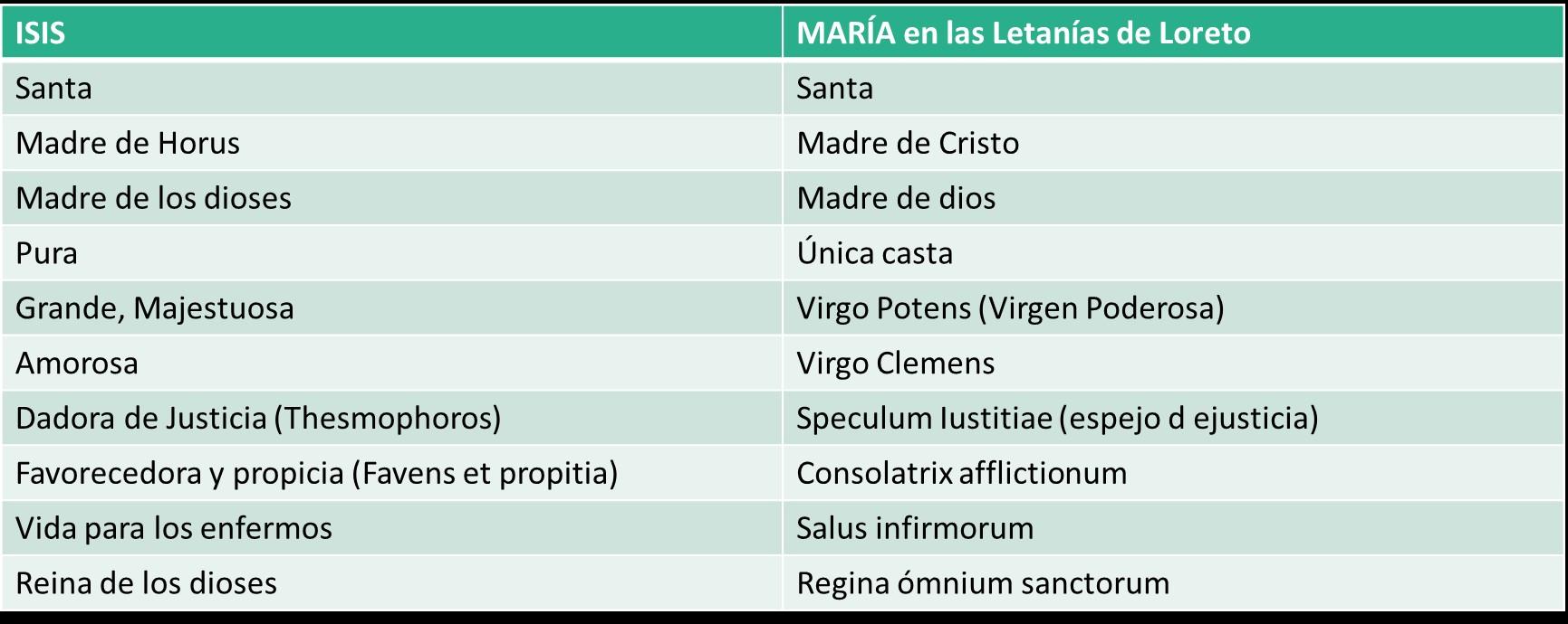 Isis_Maria