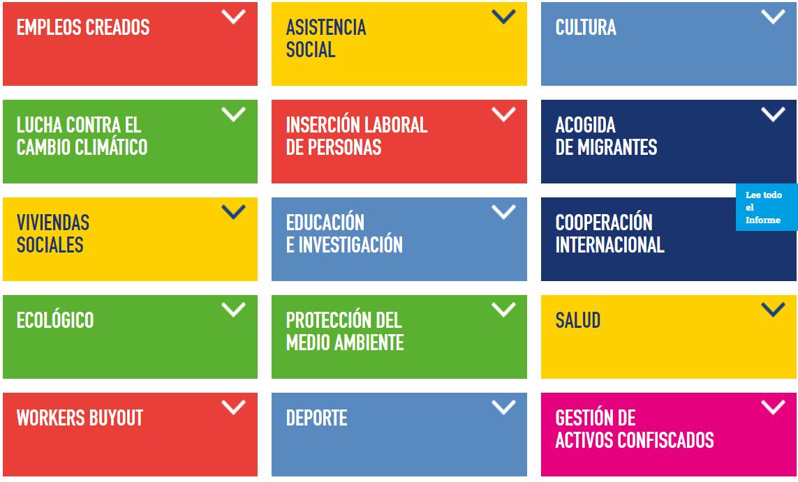 informe-impacto_web