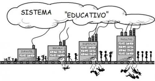 sist educativo
